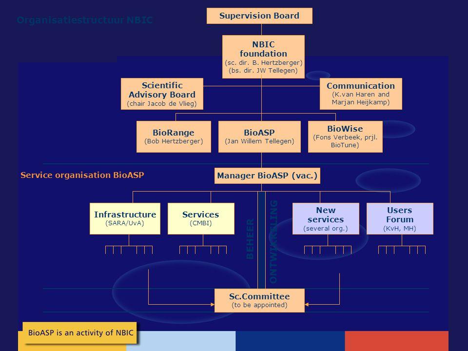 Service organisation BioASP Organisatiestructuur NBIC NBIC foundation (sc.