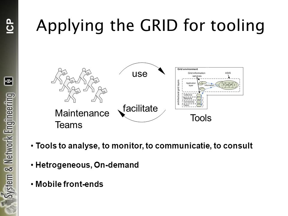 ICP Applying the GRID for tooling Tools Maintenance Teams use facilitate Tools to analyse, to monitor, to communicatie, to consult Hetrogeneous, On-de