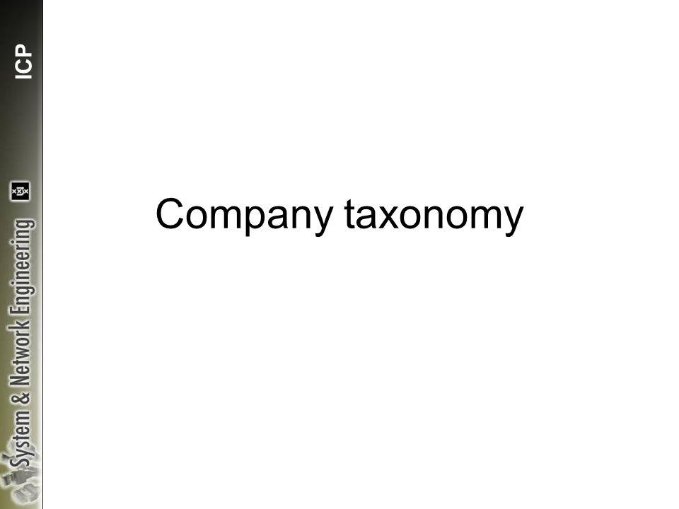 ICP Company taxonomy