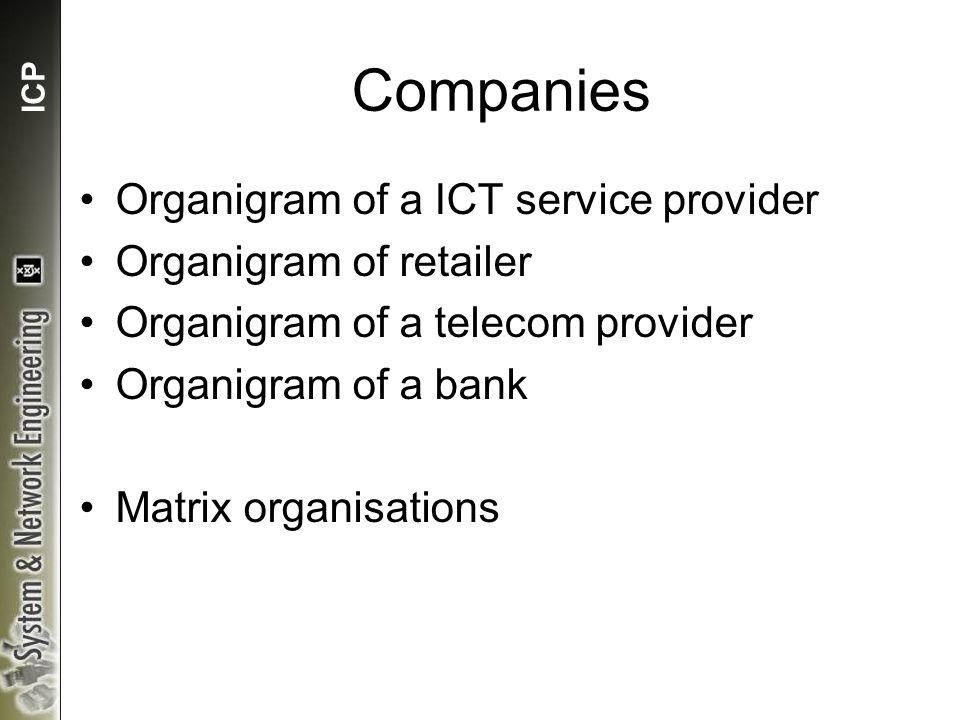 ICP Companies Organigram of a ICT service provider Organigram of retailer Organigram of a telecom provider Organigram of a bank Matrix organisations