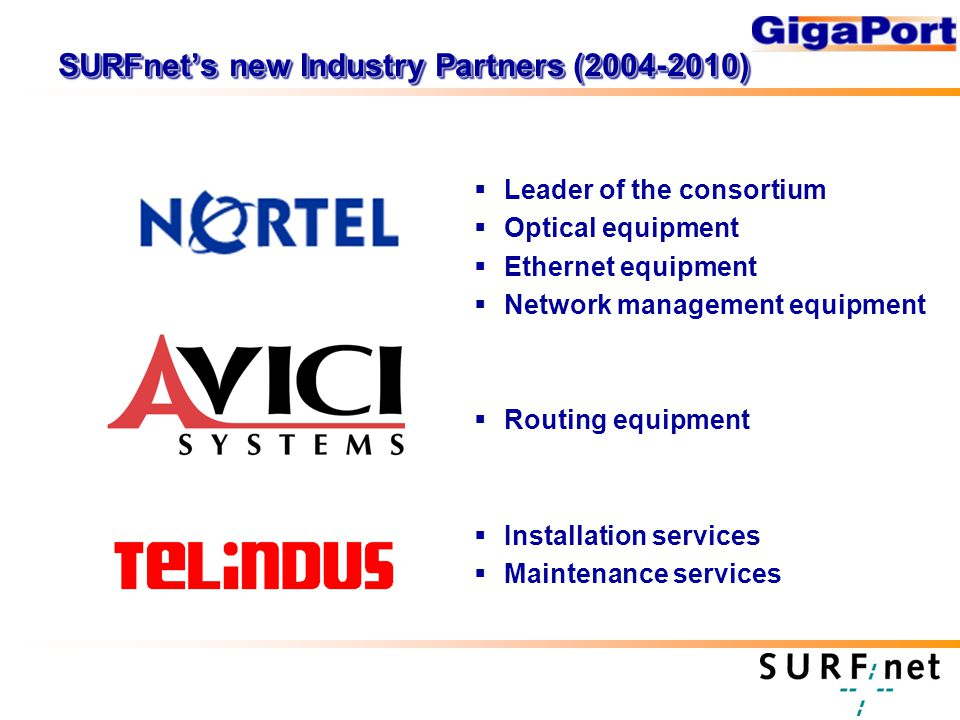 SURFnet's new Industry Partners ( )  Leader of the consortium  Optical equipment  Ethernet equipment  Network management equipment  Routing equipment  Installation services  Maintenance services