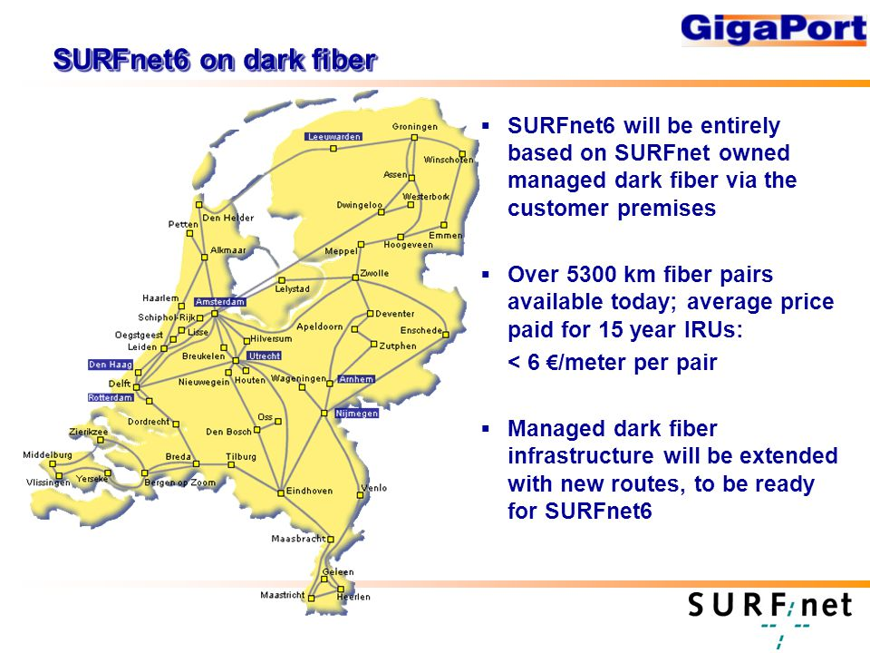 SURFnet6 on dark fiber  SURFnet6 will be entirely based on SURFnet owned managed dark fiber via the customer premises  Over 5300 km fiber pairs available today; average price paid for 15 year IRUs: < 6 € /meter per pair  Managed dark fiber infrastructure will be extended with new routes, to be ready for SURFnet6