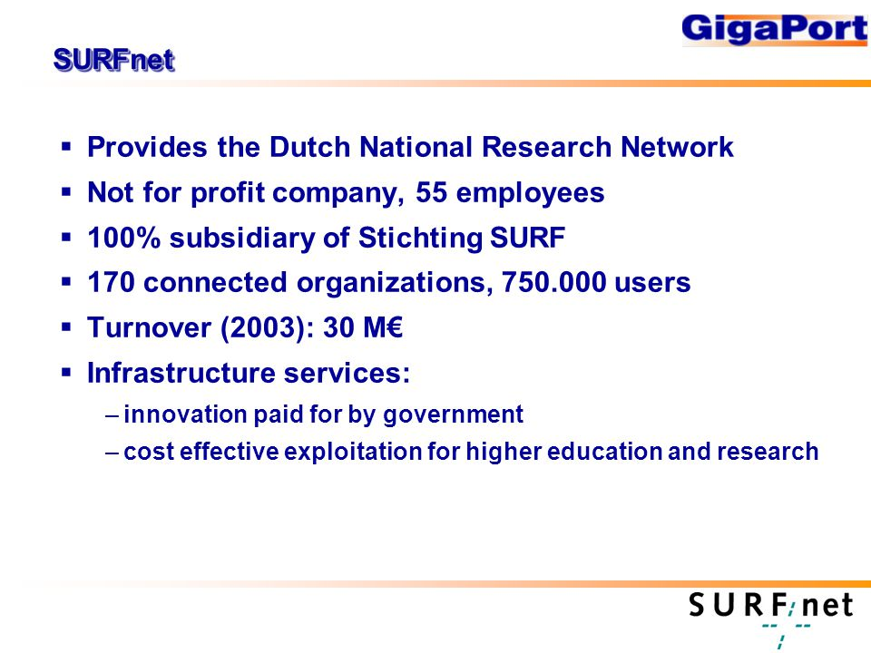 SURFnetSURFnet  Provides the Dutch National Research Network  Not for profit company, 55 employees  100% subsidiary of Stichting SURF  170 connected organizations, 750.000 users  Turnover (2003): 30 M€  Infrastructure services: –innovation paid for by government –cost effective exploitation for higher education and research