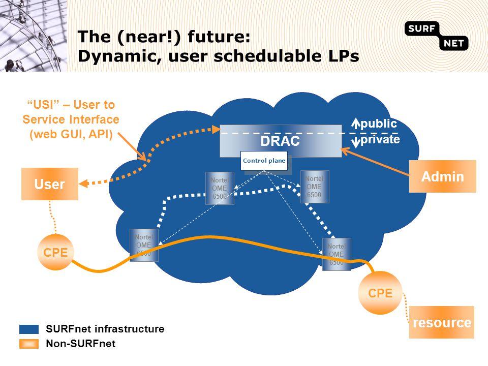 "Customer equipment 1 GE Customer equipment DRAC Non-SURFnet SURFnet infrastructure ""USI"" – User to Service Interface (web GUI, API) Nortel OME 6500 pu"