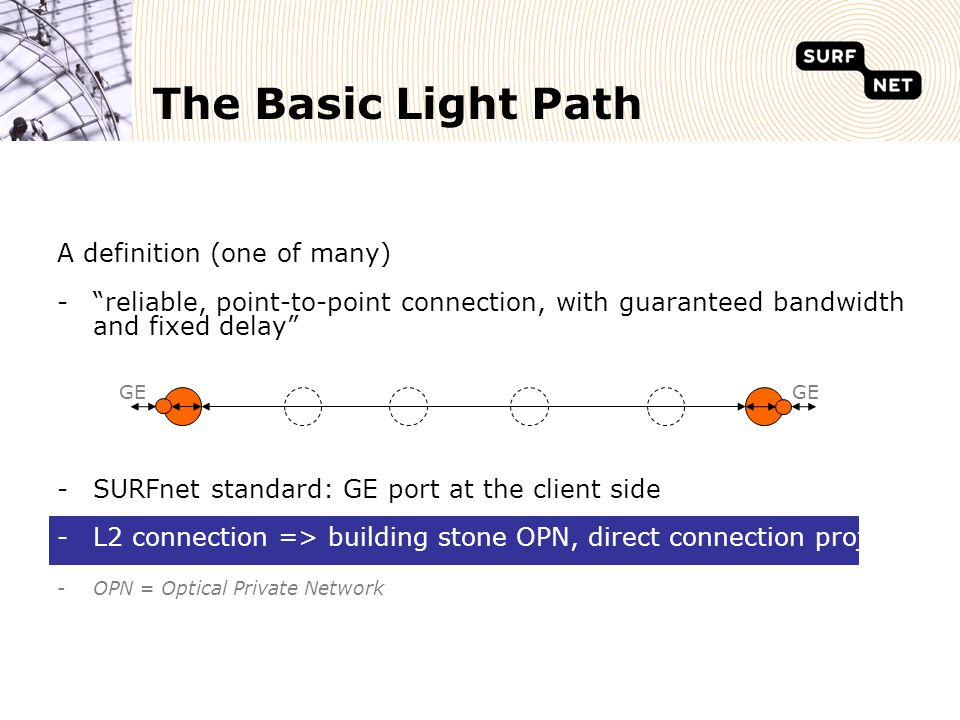 The Basic Light Path A definition (one of many) - reliable, point-to-point connection, with guaranteed bandwidth and fixed delay -SURFnet standard: GE port at the client side -L2 connection => building stone OPN, direct connection projects -OPN = Optical Private Network GE