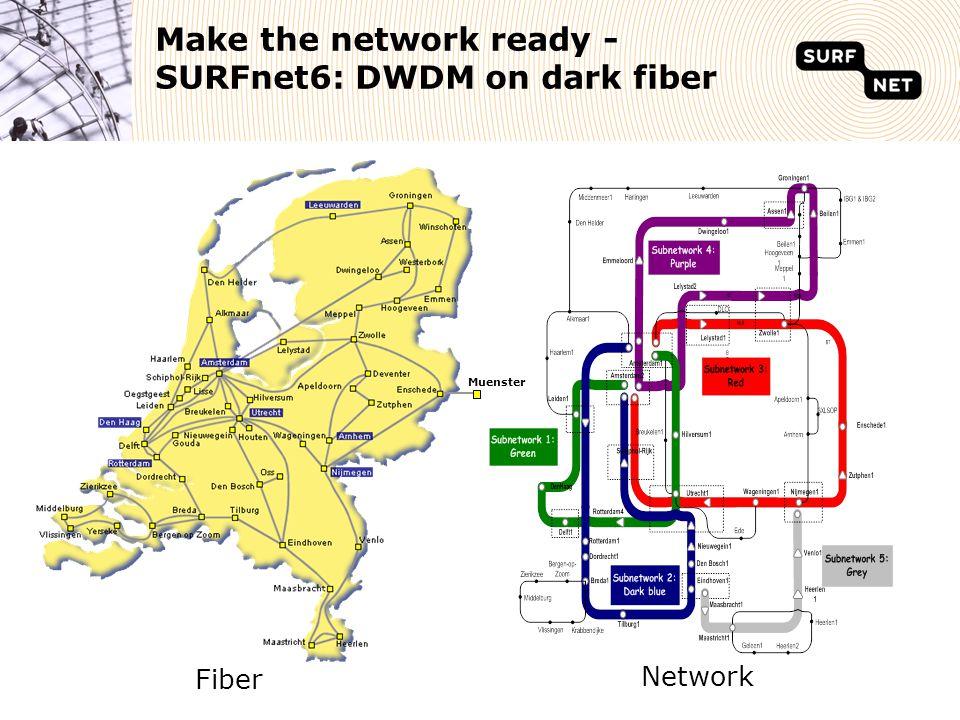 Make the network ready - SURFnet6: DWDM on dark fiber Muenster Fiber Network