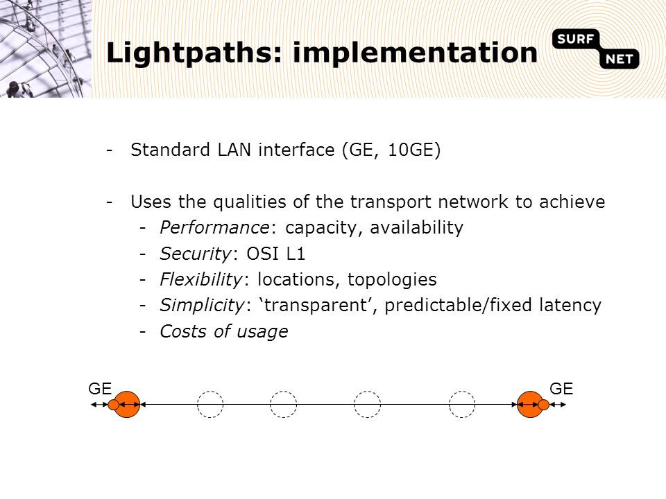 Lightpaths: implementation -Standard LAN interface (GE, 10GE) -Uses the qualities of the transport network to achieve -Performance: capacity, availability -Security: OSI L1 -Flexibility: locations, topologies -Simplicity: 'transparent', predictable/fixed latency -Costs of usage GE
