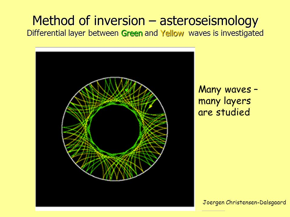 Method of inversion – asteroseismology Differential layer between Green and Yellow waves is investigated Many waves – many layers are studied Joergen Christensen-Dalsgaard