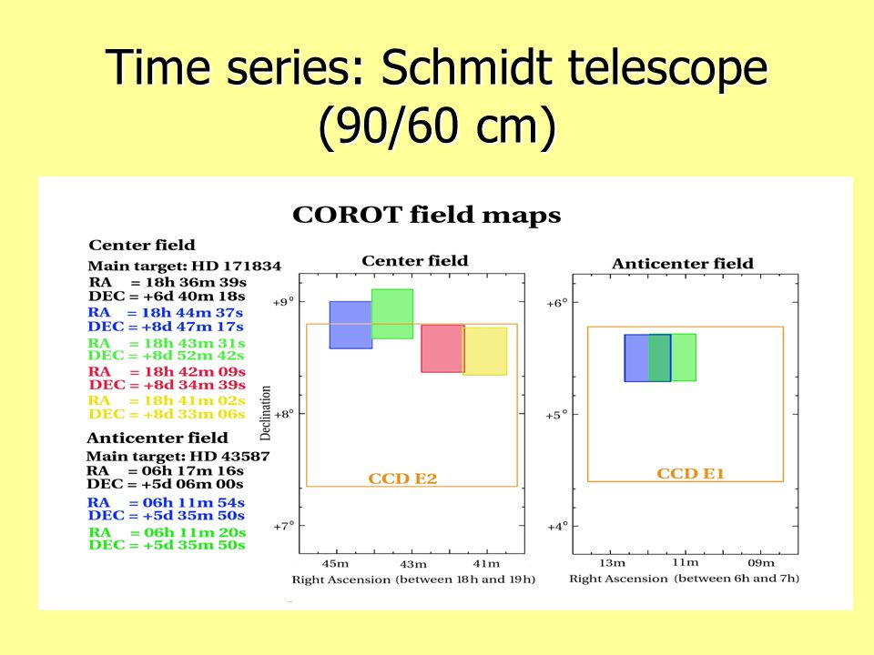 Time series: Schmidt telescope (90/60 cm)