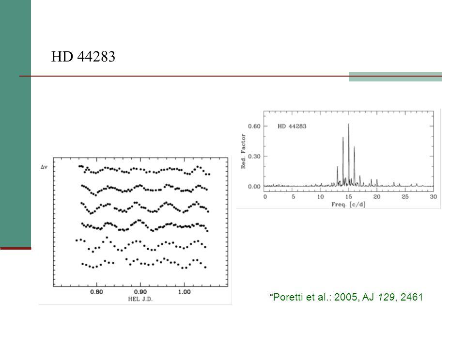 HD 44283  Poretti et al.: 2005, AJ 129, 2461