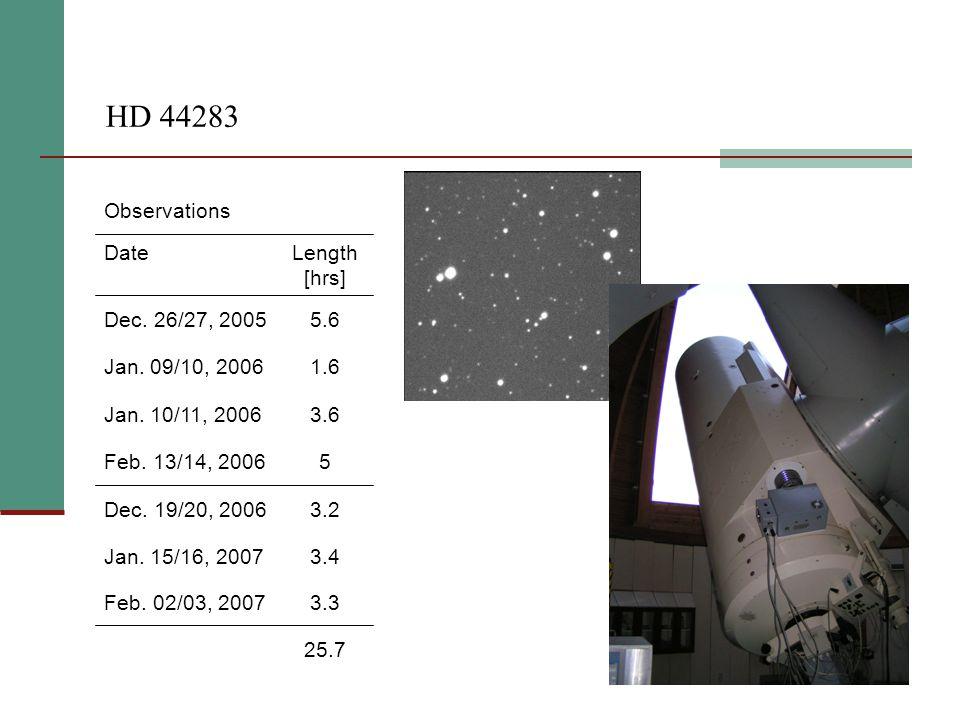 HD 44283 3.3Feb. 02/03, 2007 25.7 3.4Jan. 15/16, 2007 3.2Dec.