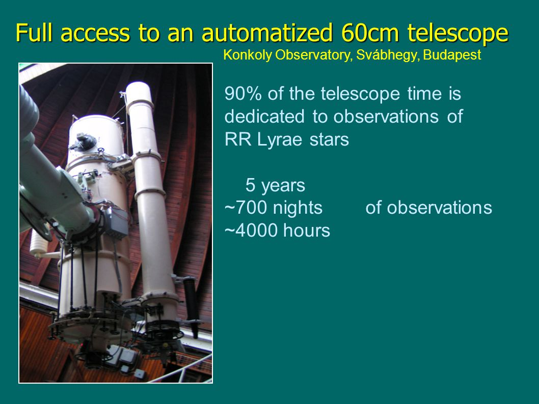 Astrophysical importance of RR Lyrae stars Observations can be accurately modelled Theoretical calibrating objects of Stellar pulsation Stellar evolution Indicators of Universal distance scale Chemical composition distribution The physics of radial mode stellar pulsation is well known Their evolutionary state is well known