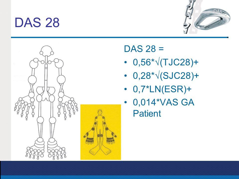 DAS 28 DAS 28 = 0,56*√(TJC28)+ 0,28*√(SJC28)+ 0,7*LN(ESR)+ 0,014*VAS GA Patient