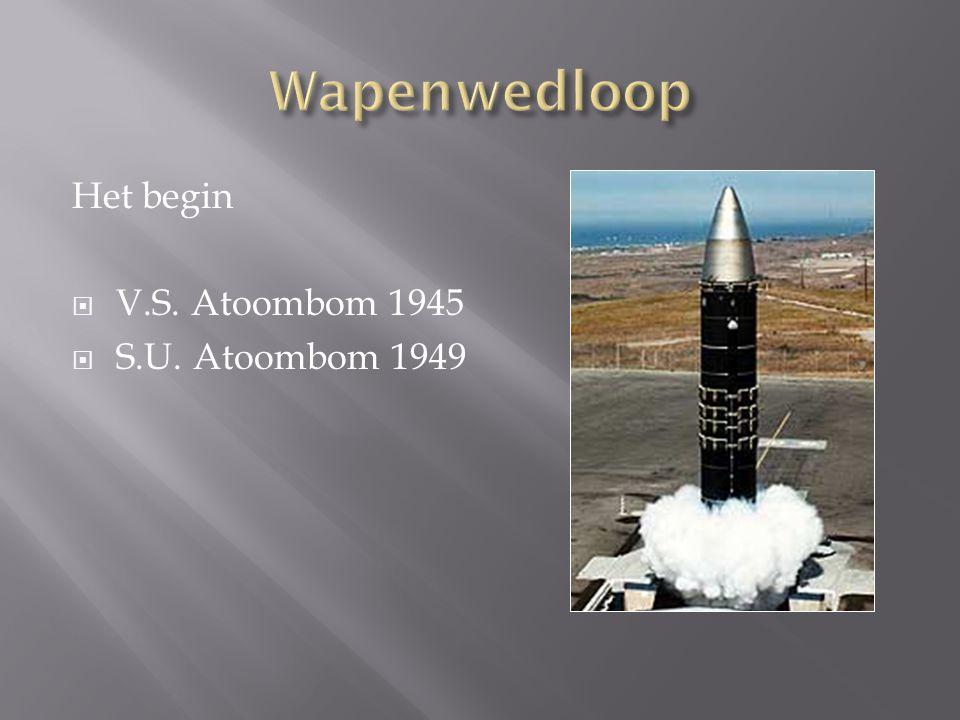 Het begin  V.S. Atoombom 1945  S.U. Atoombom 1949