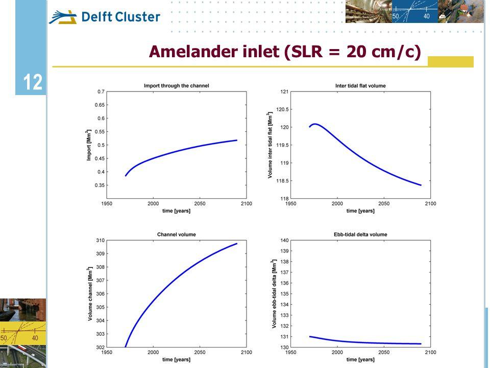 12 Amelander inlet (SLR = 20 cm/c)