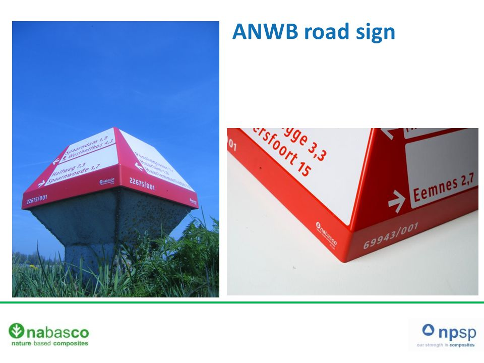ANWB road sign