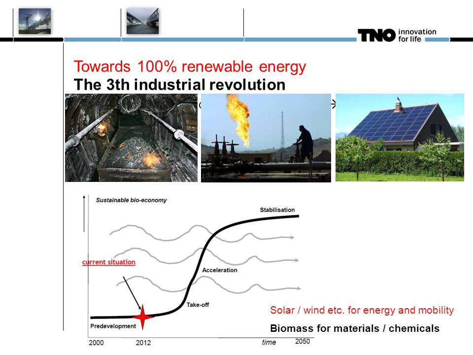 Towards 100% renewable energy The 3th industrial revolution coal & steam engine  oil & combustion engine  clean energy Solar / wind etc. for energy