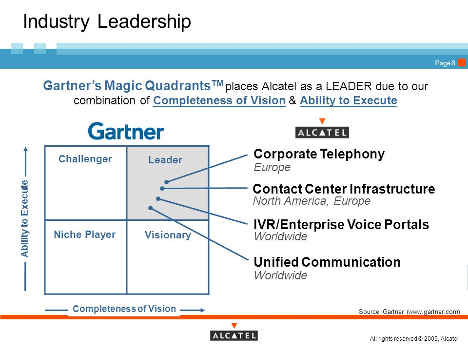 All rights reserved © 2005, Alcatel Page 8 Industry Leadership Gartner's Magic Quadrants TM places Alcatel as a LEADER due to our combination of Completeness of Vision & Ability to Execute Source: Gartner (  IVR/Enterprise Voice Portals Worldwide Completeness of Vision Ability to Execute Unified Communication Worldwide Corporate Telephony Europe Contact Center Infrastructure North America, Europe Leader Challenger Niche Player Visionary