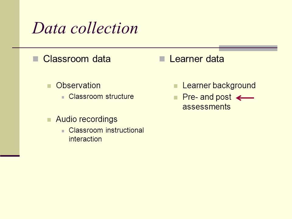 Classroom data Observation Classroom structure Audio recordings Classroom instructional interaction Learner data Learner background Pre- and post assessments Data collection