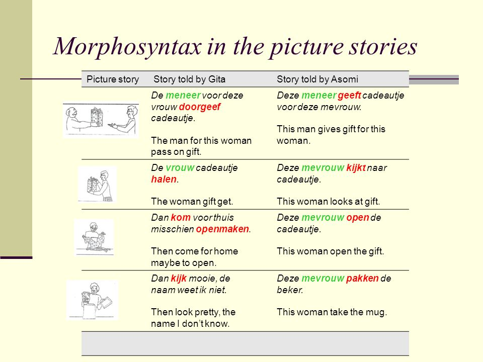 Morphosyntax in the picture stories Picture story Story told by Gita Story told by Asomi De meneer voor deze vrouw doorgeef cadeautje.