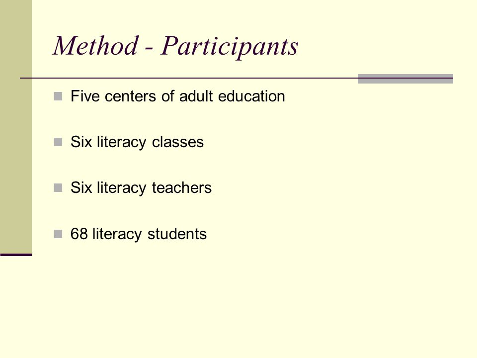 Method - Participants Five centers of adult education Six literacy classes Six literacy teachers 68 literacy students