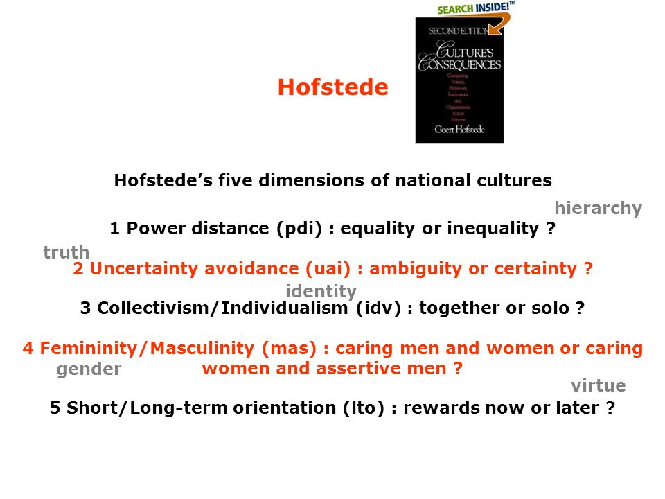 Hofstede Hofstede's five dimensions of national cultures 1 Power distance (pdi) : equality or inequality .