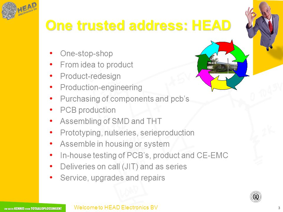 Welcome to HEAD Electronics BV 2 HEAD ELECTRONICS BV Electronics development PCB manufacturing Assembling Mechatronics