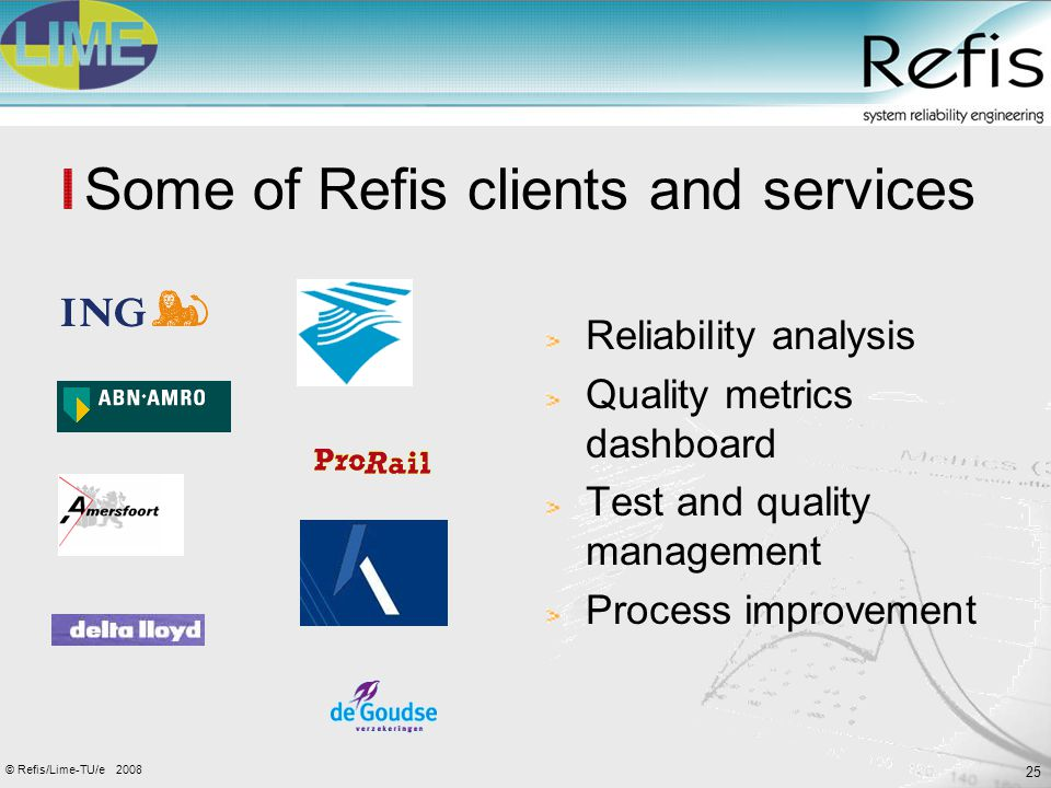 25 2008© Refis/Lime-TU/e Some of Refis clients and services Reliability analysis Quality metrics dashboard Test and quality management Process improve