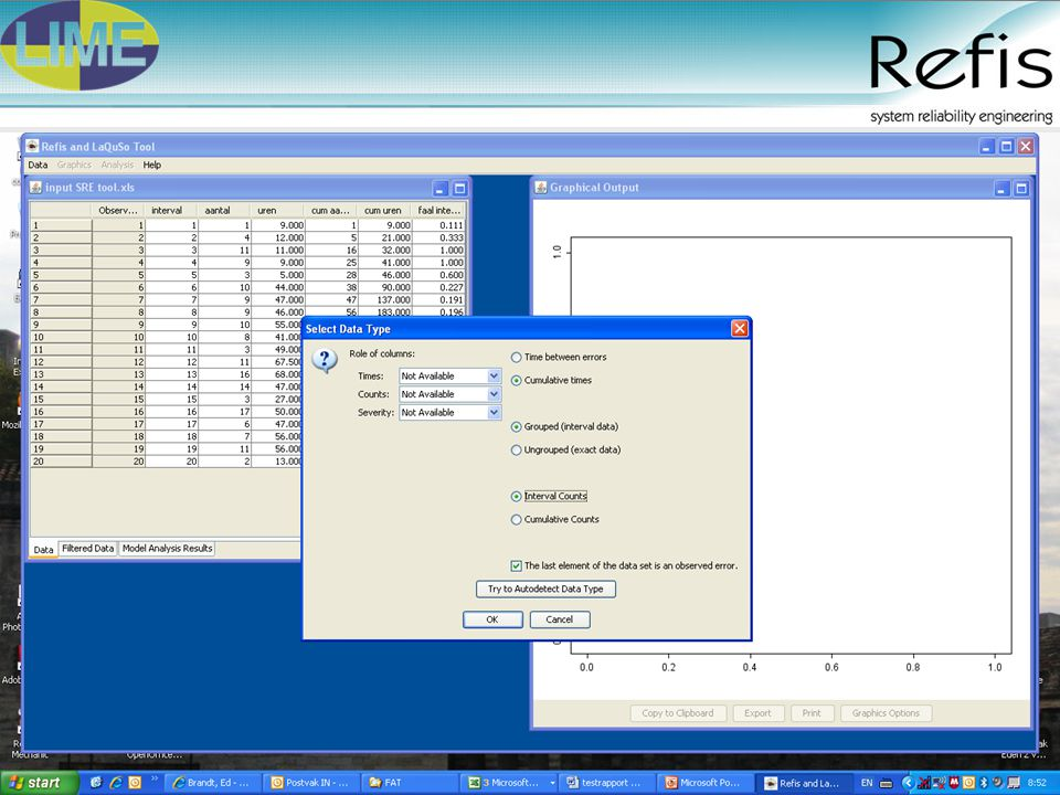 10 2008© Refis/Lime-TU/e Step 2: Determine Growth formal tests (Laplace, MIL-HB, LRT,…) time cumulative number of defects