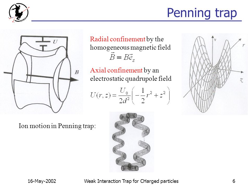 16-May-2002Weak Interaction Trap for CHarged particles6 Penning trap Radial confinement by the homogeneous magnetic field Axial confinement by an electrostatic quadrupole field Ion motion in Penning trap: