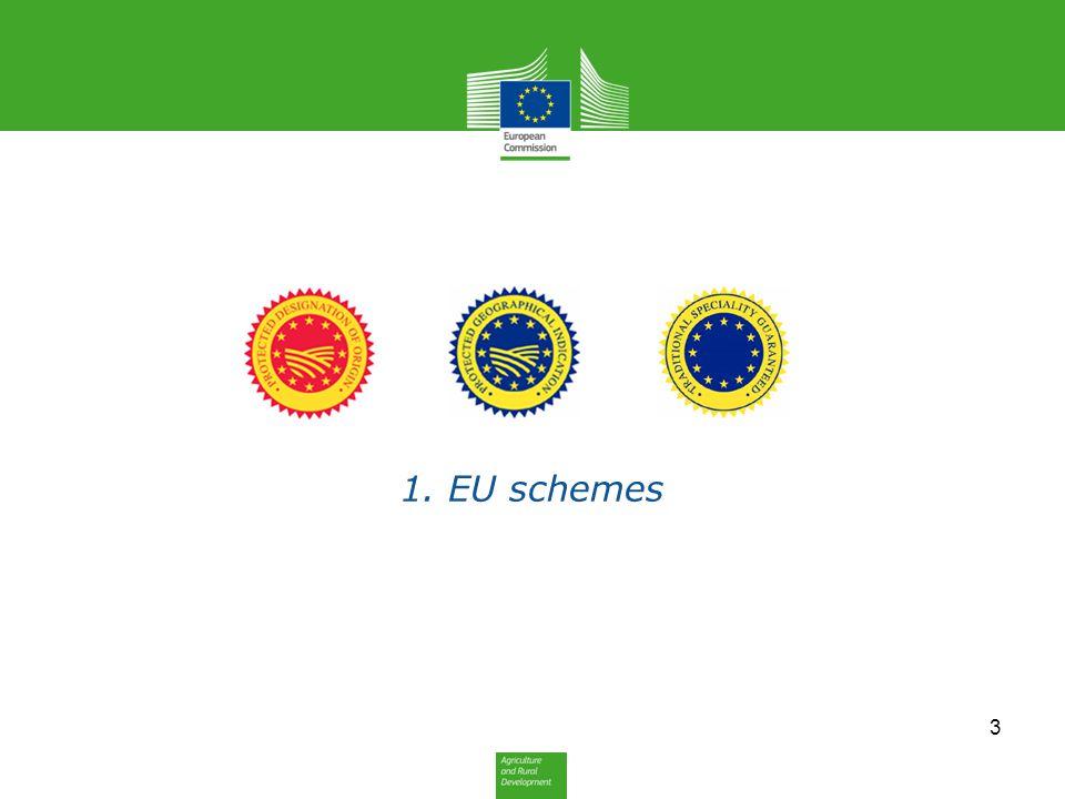 Legislation Wines – Regulation (EC) No 1234/2007 Spirits – Regulation (EC) No 110/2008 Agricultural products and foodstuffs - R(EU) No 1151/2012 (replaces R(EC) 510/2006)  This presentation will focus on agricultural products and foodstuffs 4