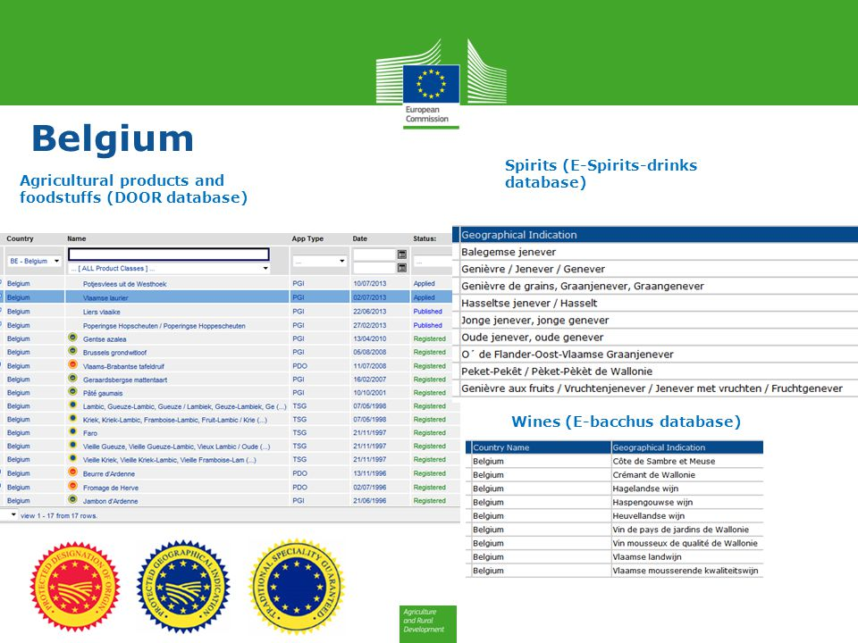 Scope of Regulation (EU) 1151/2012 10 Reg.