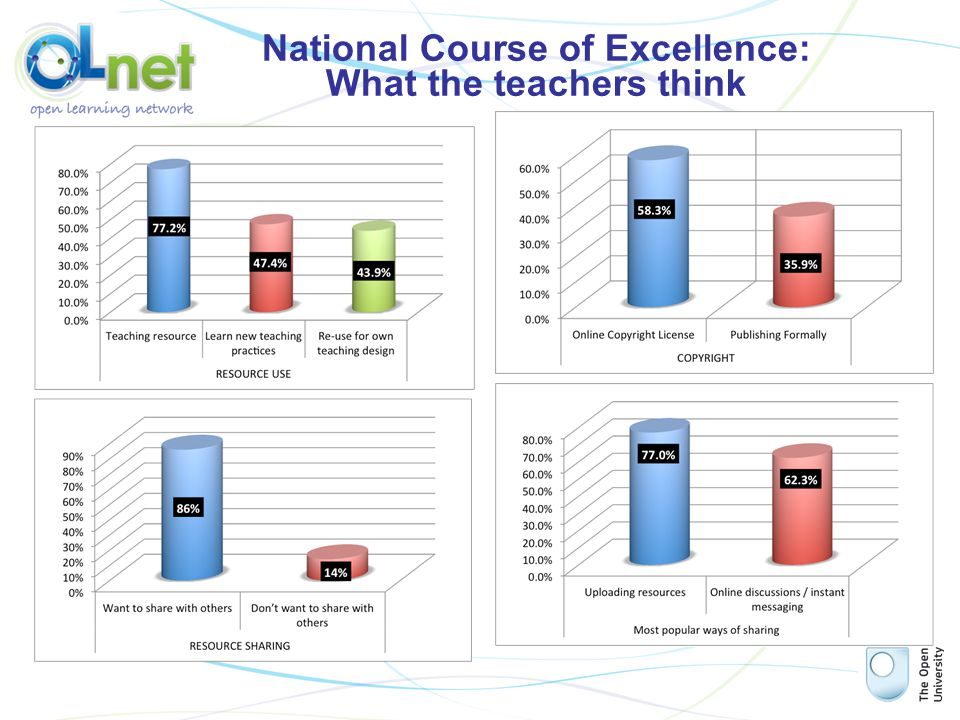 National Course of Excellence: What the teachers think
