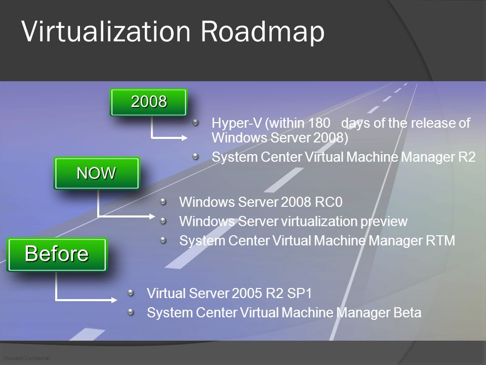Microsoft Confidential Windows Server 2008 RC0 Windows Server virtualization preview System Center Virtual Machine Manager RTM NOW Virtual Server 2005 R2 SP1 System Center Virtual Machine Manager Beta Hyper-V (within 180 days of the release of Windows Server 2008) System Center Virtual Machine Manager R2 Before 2008 Virtualization Roadmap