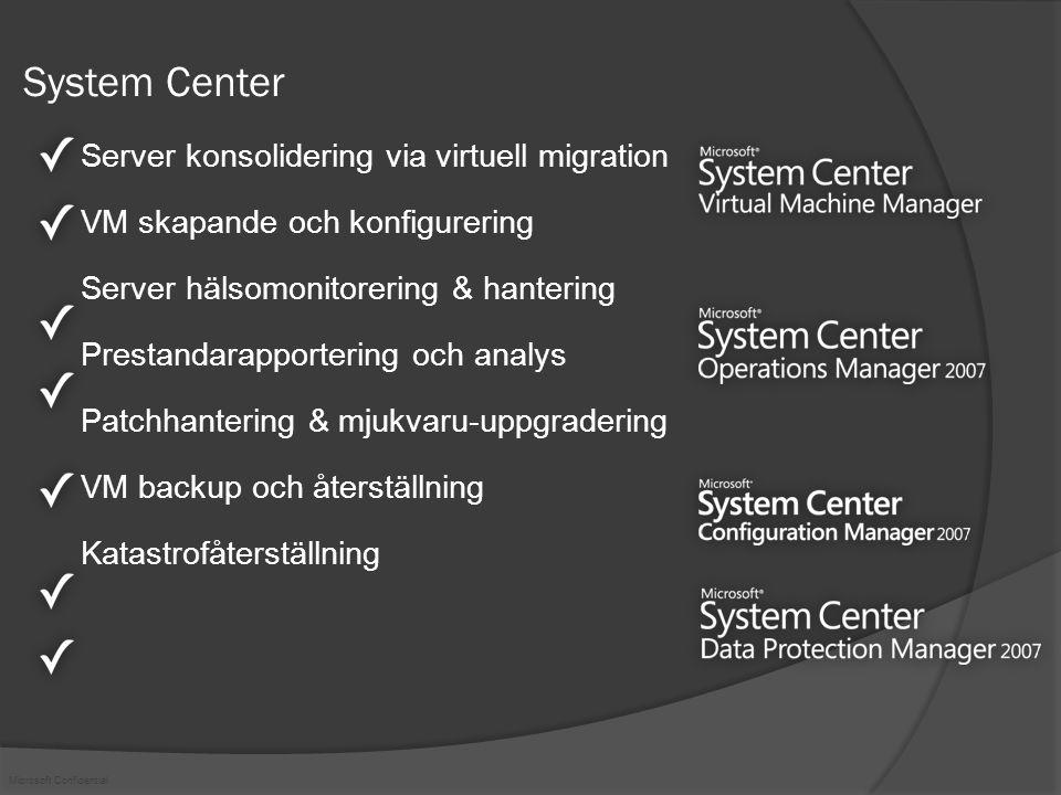 Microsoft Confidential Server konsolidering via virtuell migration VM skapande och konfigurering Server hälsomonitorering & hantering Prestandarapportering och analys Patchhantering & mjukvaru-uppgradering VM backup och återställning Katastrofåterställning System Center