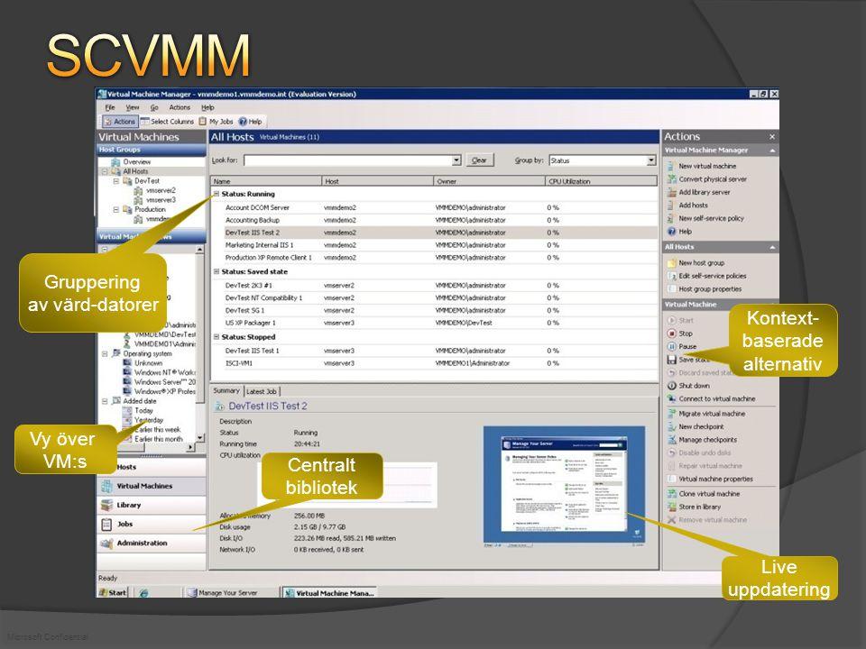 Microsoft Confidential Live uppdatering Gruppering av värd-datorer Centralt bibliotek Vy över VM:s Kontext- baserade alternativ