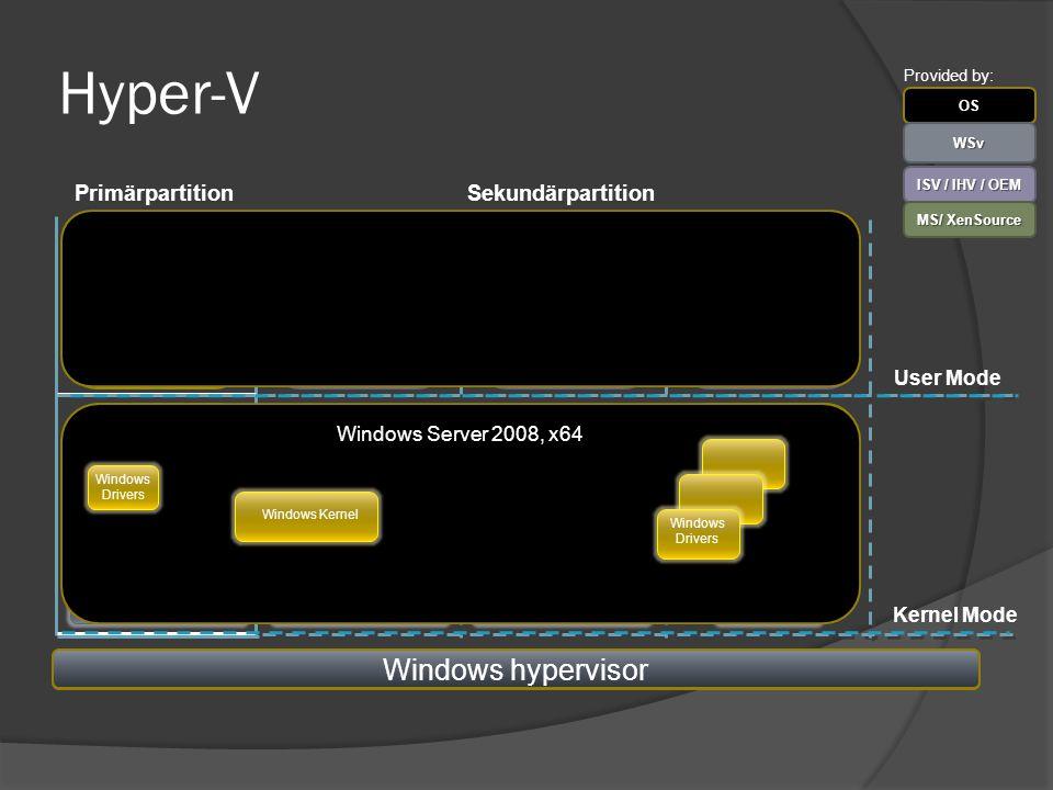 Summering Hyper-V Hypervisor Ny arkitektur System Center Virtual Machine Manager Administrera den virtuella miljön från ett ställe Bibliotek Intelligent Placement