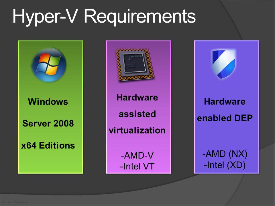 Microsoft Confidential Virtual Server 2005 vs.