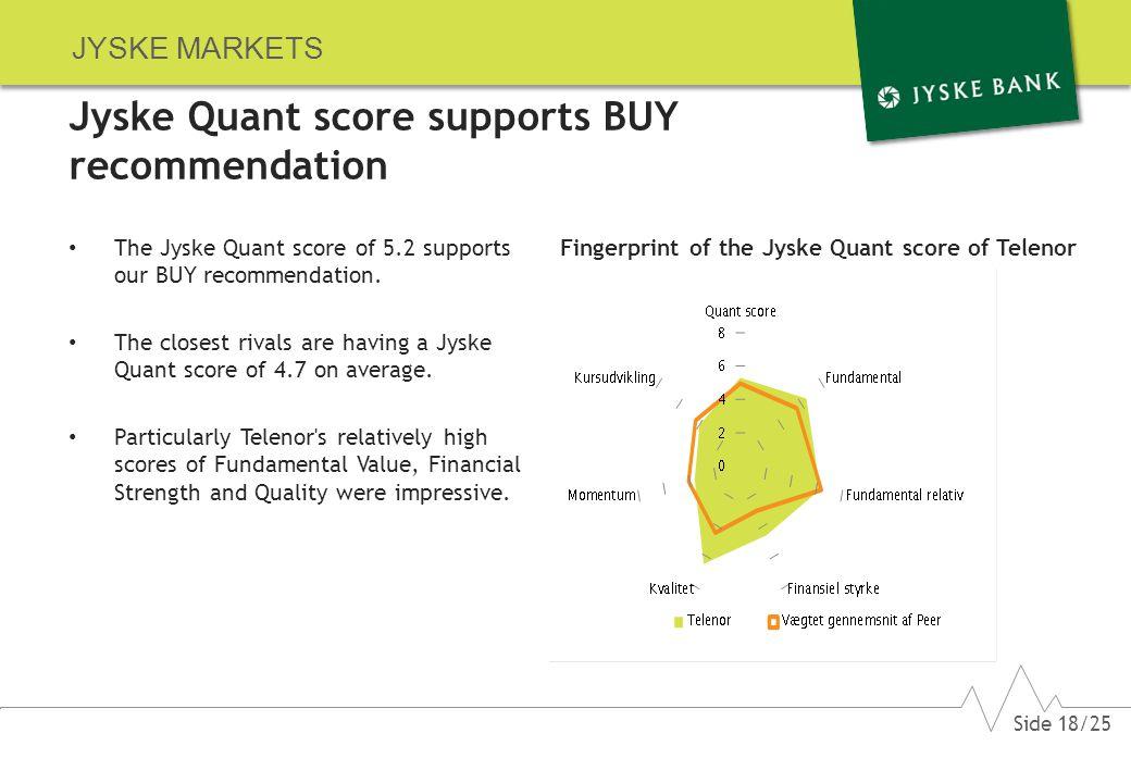 JYSKE MARKETS Jyske Quant score supports BUY recommendation The Jyske Quant score of 5.2 supports our BUY recommendation.