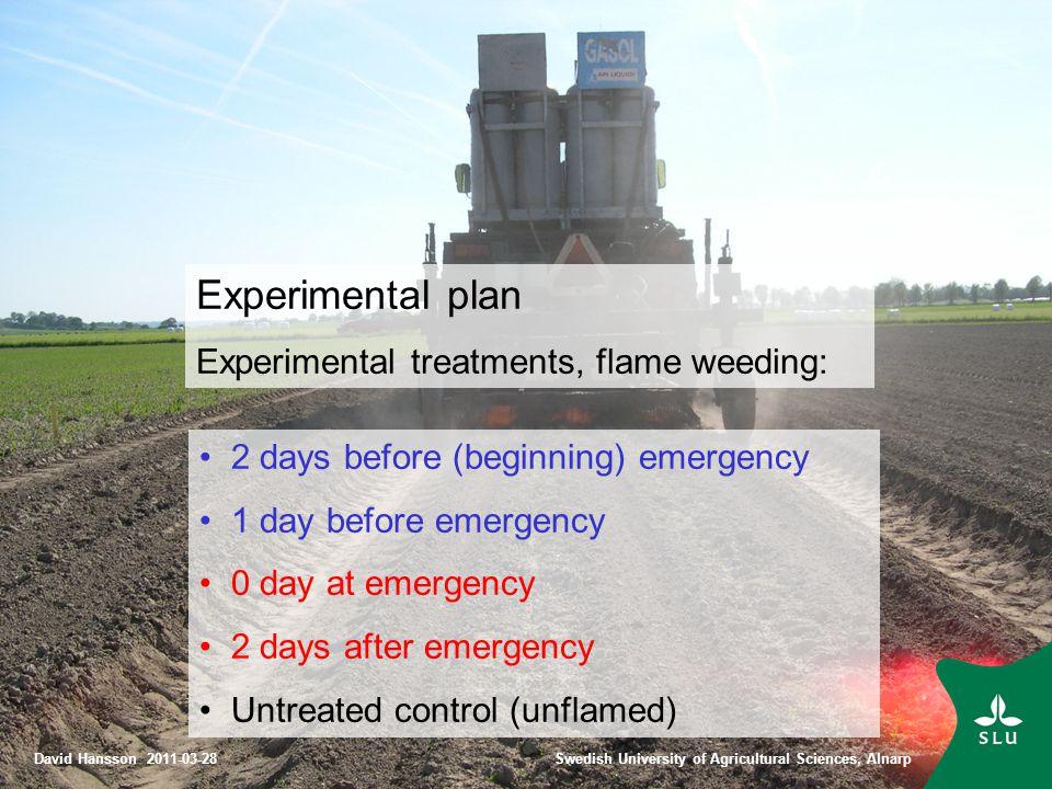 Område Jordbruk - odlingssystem, teknik och produktkvalitet www.slu.se David Hansson 2007-11-29 Picture 31 May, 2&1 days before flaming