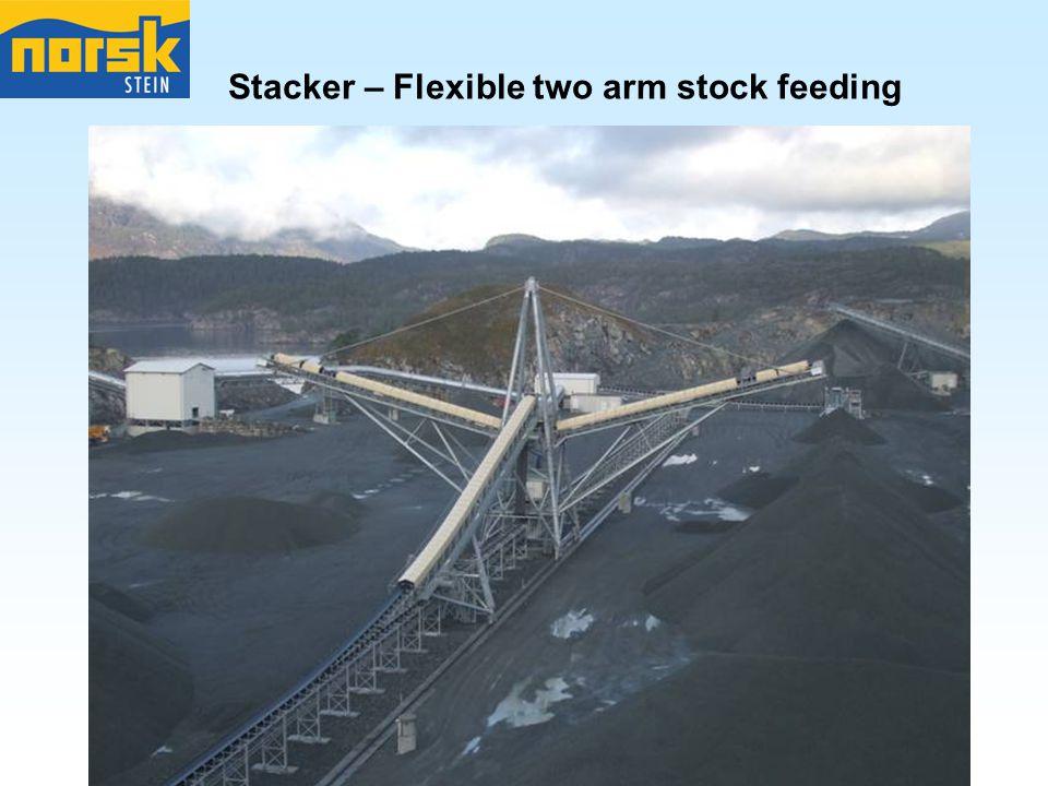 Stacker – Flexible two arm stock feeding