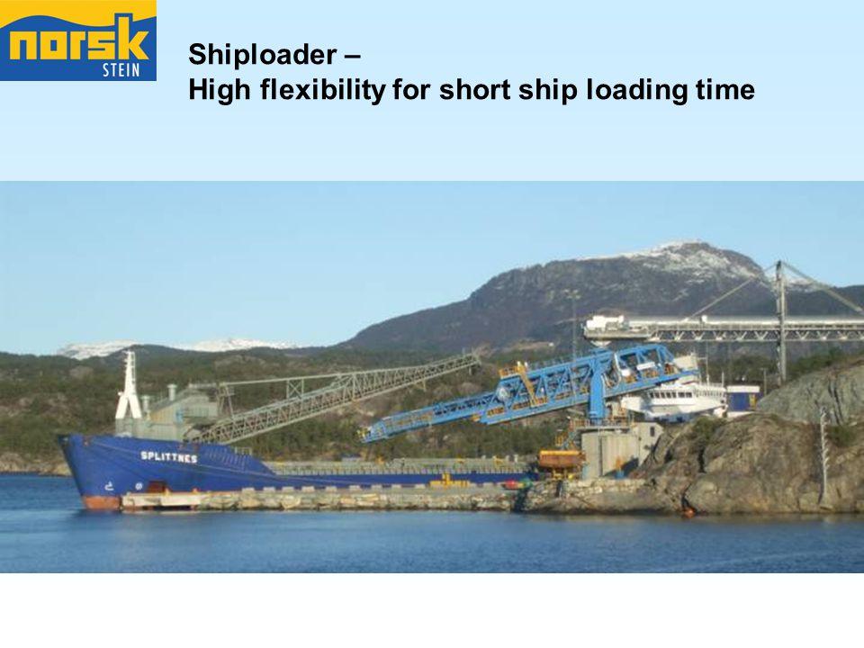 Shiploader – High flexibility for short ship loading time