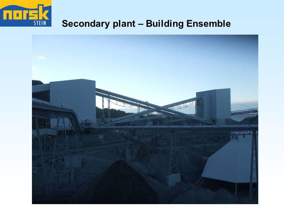 Secondary plant – Building Ensemble