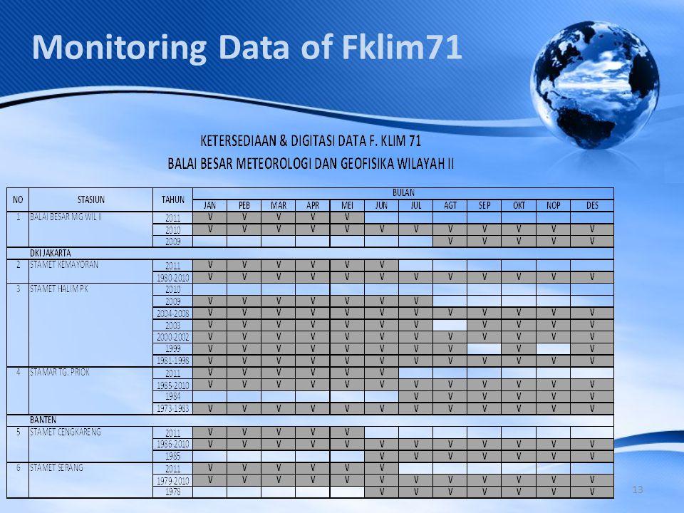 13 Monitoring Data of Fklim71