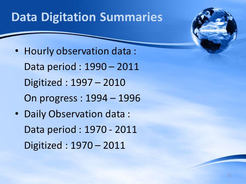 Hourly observation data : Data period : 1990 – 2011 Digitized : 1997 – 2010 On progress : 1994 – 1996 Daily Observation data : Data period : 1970 - 2011 Digitized : 1970 – 2011 15 Data Digitation Summaries