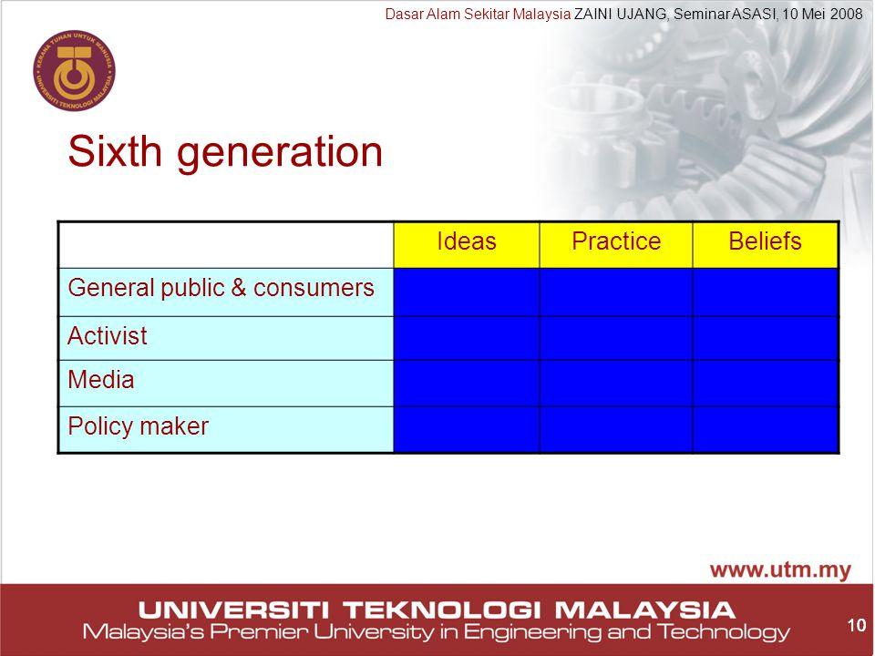 10 Dasar Alam Sekitar Malaysia ZAINI UJANG, Seminar ASASI, 10 Mei 2008 10 Sixth generation IdeasPracticeBeliefs General public & consumers Activist Media Policy maker