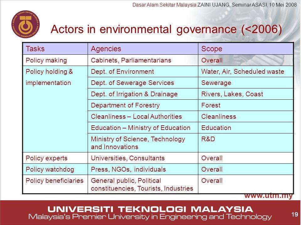 19 Dasar Alam Sekitar Malaysia ZAINI UJANG, Seminar ASASI, 10 Mei 2008 19 TasksAgenciesScope Policy makingCabinets, ParliamentariansOverall Policy holding &Dept.