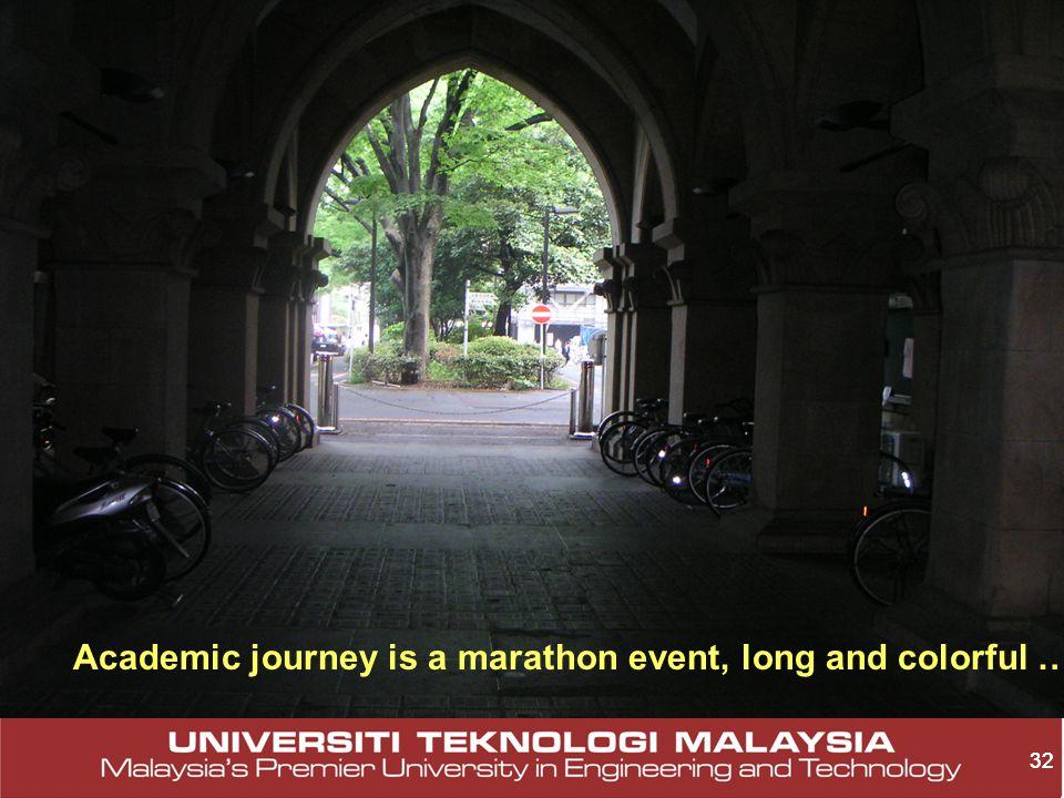 32 Dasar Alam Sekitar Malaysia ZAINI UJANG, Seminar ASASI, 10 Mei 2008 32 Academic journey is a marathon event, long and colorful …