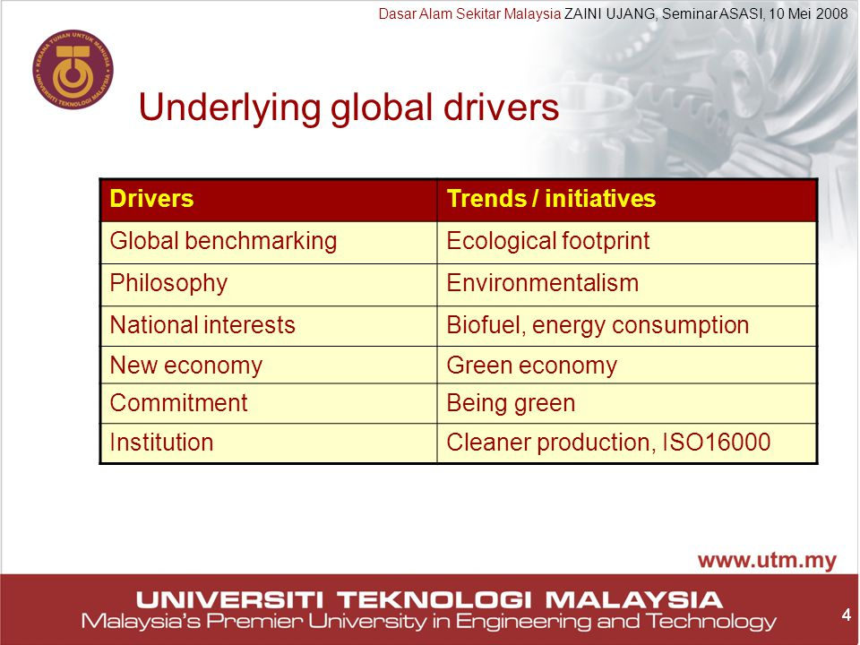 4 Dasar Alam Sekitar Malaysia ZAINI UJANG, Seminar ASASI, 10 Mei 2008 4 Underlying global drivers DriversTrends / initiatives Global benchmarkingEcological footprint PhilosophyEnvironmentalism National interestsBiofuel, energy consumption New economyGreen economy CommitmentBeing green InstitutionCleaner production, ISO16000