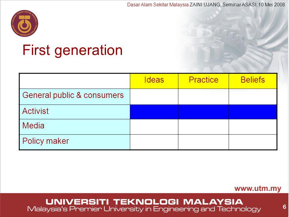6 Dasar Alam Sekitar Malaysia ZAINI UJANG, Seminar ASASI, 10 Mei 2008 6 First generation IdeasPracticeBeliefs General public & consumers Activist Media Policy maker